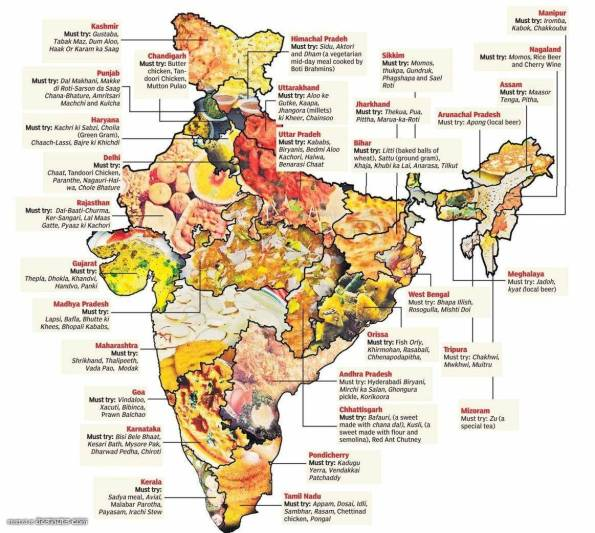 indian-food-map